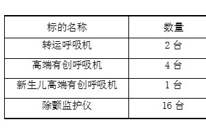 清远市人民医院呼吸机除颤监护仪采购项目招标公告